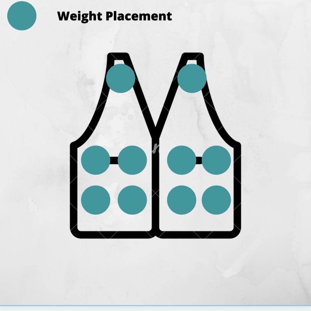 weighted vest weight