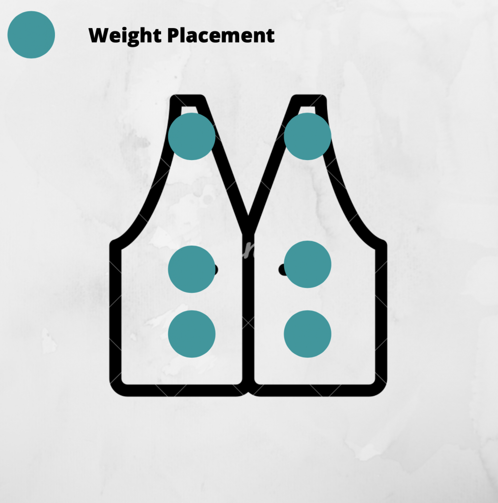 weighted vest weight placement