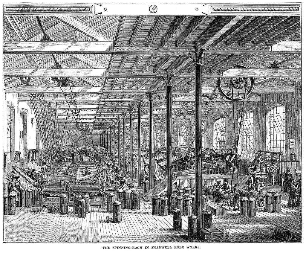 Clothing manufacturers in the 1900s