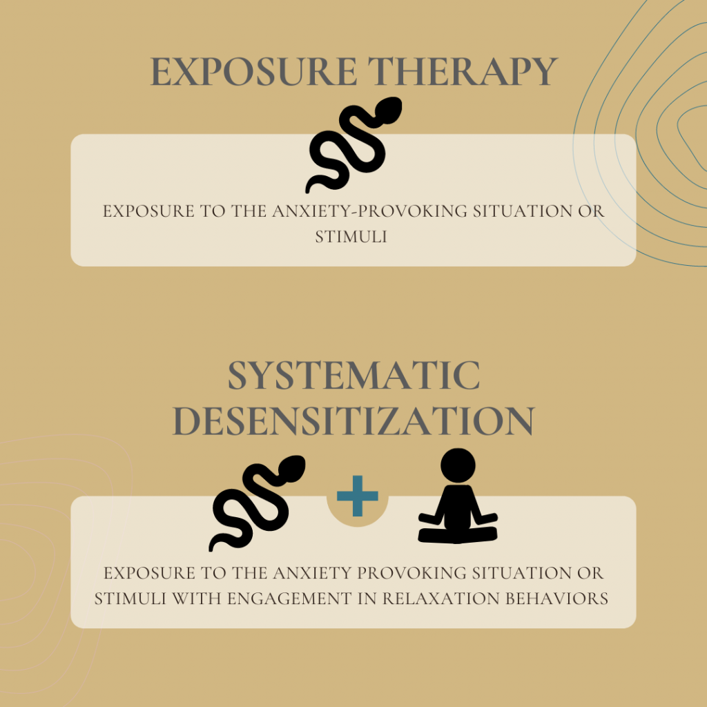 Coping skills for anxiety are used during systematic desensitization whereas they are not used for exposure therapy.
